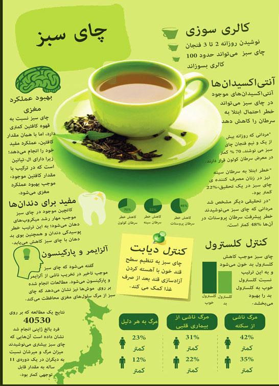خواص چاي سبز